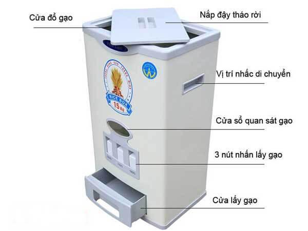 Cấu tạo của thùng đựng gạo thông minh bao gồm những bộ phận sau: